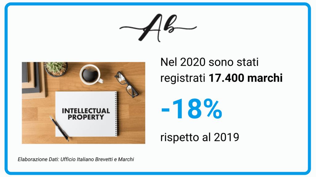 Tutela legale a favore della brand protection Andrea Baggio