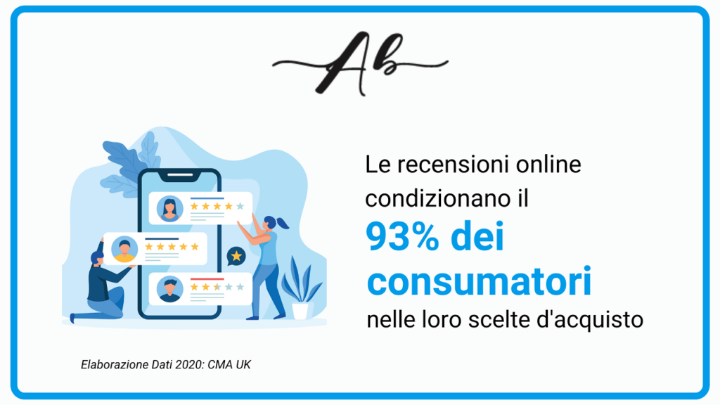 Cos'è l'Online Reputation Management Andrea Baggio