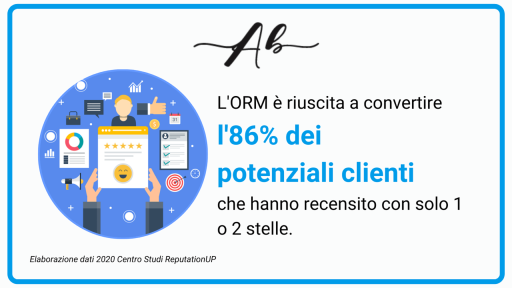 L'Online Reputation Management è importante Andrea Baggio