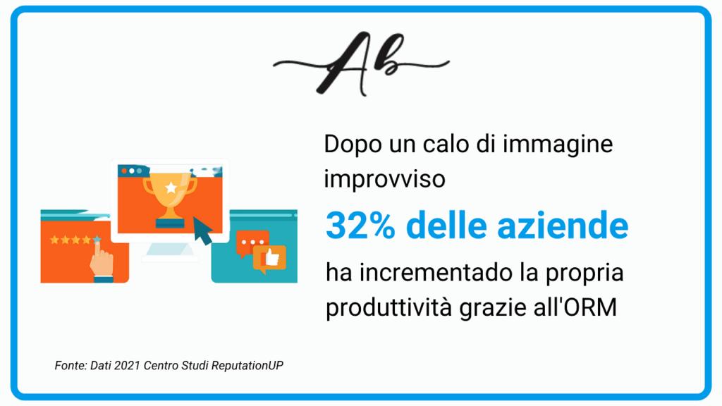 Quali sono i vantaggi dell'Online Reputation Management Andrea Baggio