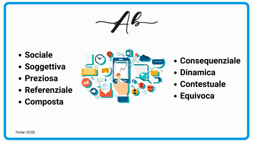 Quali sono le proprietà dell'identità digitale Andrea Baggio